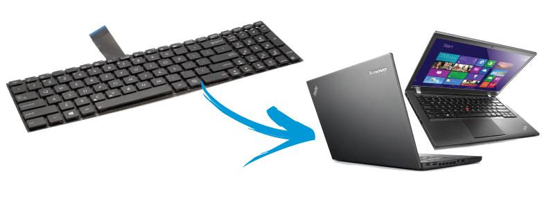 Veelgestelde vragen over Lenovo-IBM Toetsenborden/ Keyboards