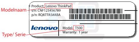 Witte sticker onderop uw Lenovo-IBM laptop met modelinformatie